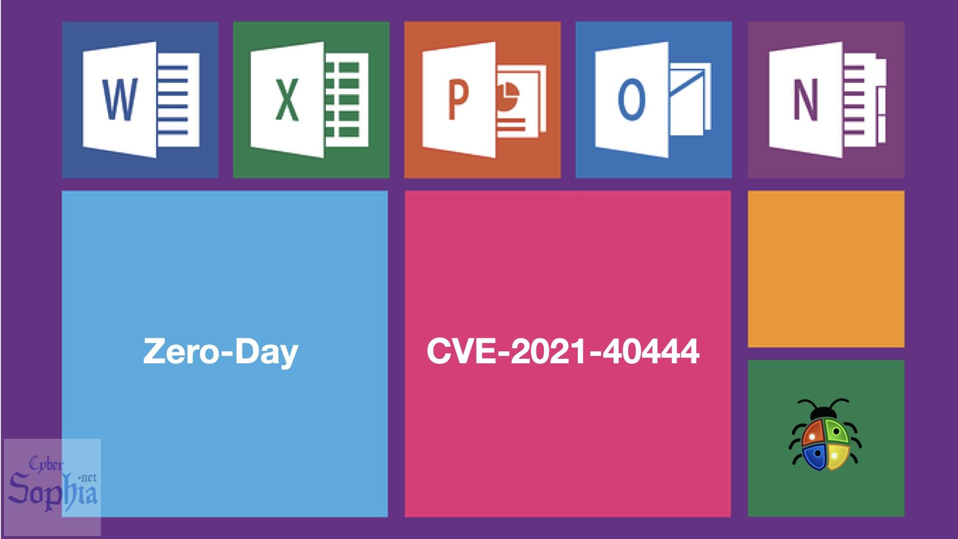 Zero-Day Vulnerability in MSHTML (CVE-2021-40444) - Cyber Sophia